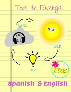 https://www.teacherspayteachers.com/Product/Explorar-la-Energia-luminica-Sonora-termica-electrica-Spanish-English-875694